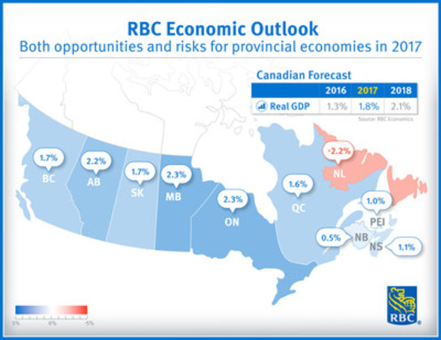 RBC Economic Outlook: Consumers – the driving force of growth in 2017 (CNW Group/RBC)