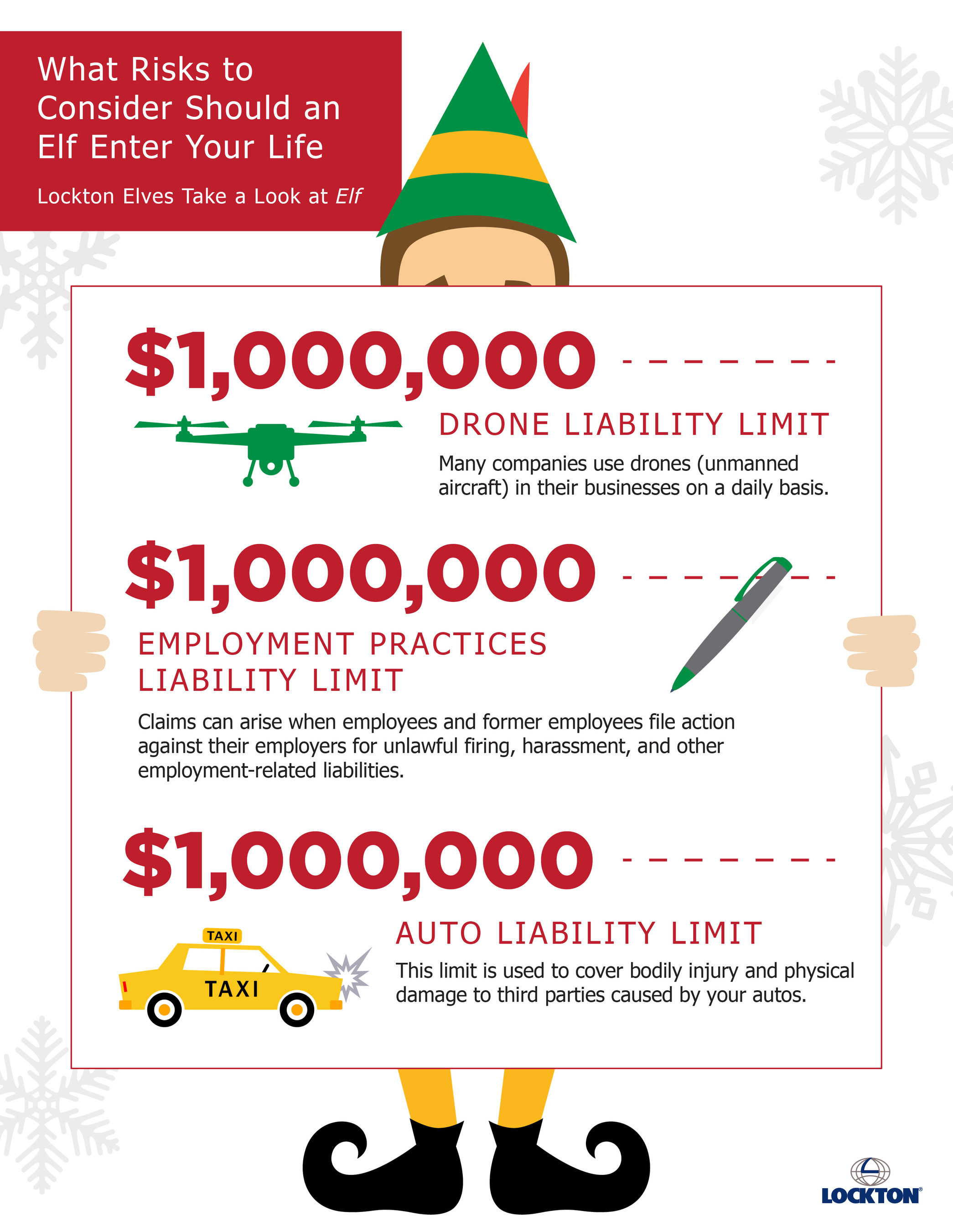Lockton Elves Take a Look at Elf What Risks to Consider Should an Elf Enter Your Life