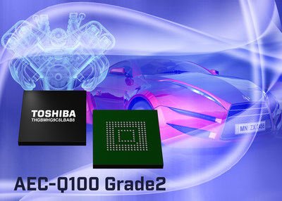 Toshiba has enhanced its lineup of embedded NAND flash memory products for automotive applications. The new devices are e-MMC Version 5.1-compliant, support AEC-Q100 Grade2 requirements, and operate at temperatures up to 105°C.