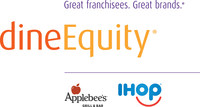 DineEquity, Inc. is the franchisor of Applebee's Grill & Bar and IHOP Restaurants.