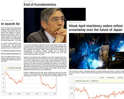 Concise and insightful analysis on the Japanese economy