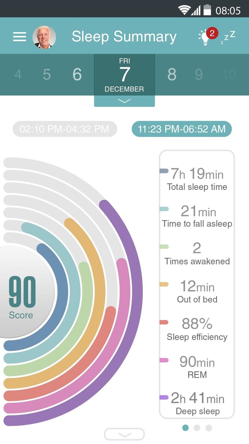 The LIVE+ mobile app with remote access provides users with access to real-time vitals, daily sleep and wellness reports, and real-time user-configured alerts sent directly to family members and caregivers.