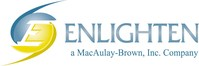 EITC/MACB logo