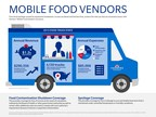 Farmers Insurance® Offers Innovative New Food Truck Insurance Product in California