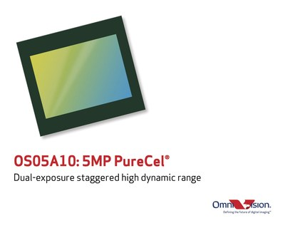 OmniVision Introduces 5-Megapixel OS05A Image Sensor with High Dynamic Range for High-Resolution Commercial and Consumer Video Applications