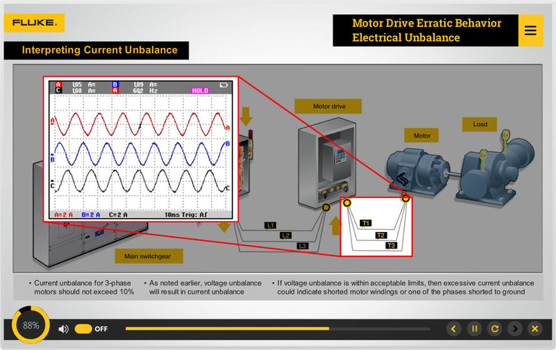 The new Fluke Motor and Drive Troubleshooting Course delivers critical knowledge so maintenance professionals can gain the practical diagnostic skills needed to better understand motor/drive system health and significantly improve equipment reliability.
