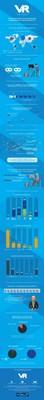 VR First Infographic (PRNewsFoto/VR First)