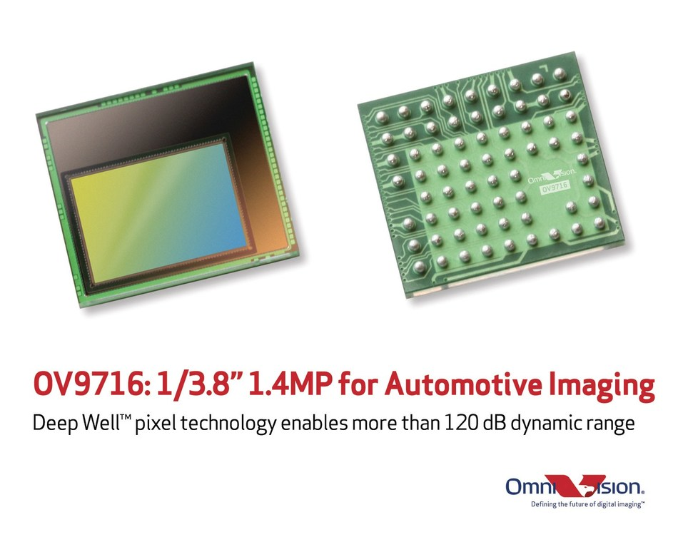 OmniVision's 1.4-megapixel sensor brings more than 120dB dynamic range to automotive applications.