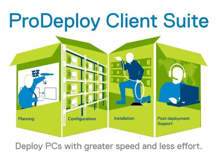 ProDeployment Client Suite