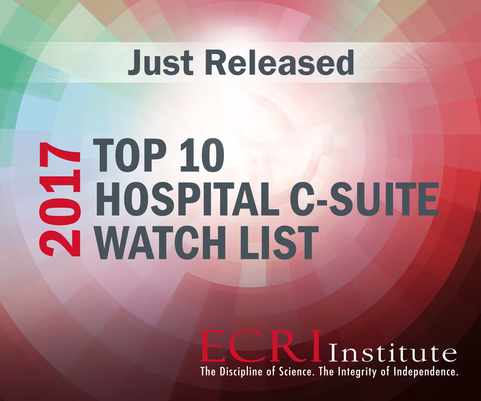 ECRI Institute, an independent nonprofit that researches the best approaches to improving patient care, announces the release of its annual Top 10 Hospital C-suite Watch List to help hospital leaders make tough decisions about new and emerging technologies in 2017 and beyond. Available as a free public service, the list gives hospital leaders evidence-based perspectives on new and emerging innovations that promise to deliver safe and cost-effective patient care. www.ecri.org/2017watchlist