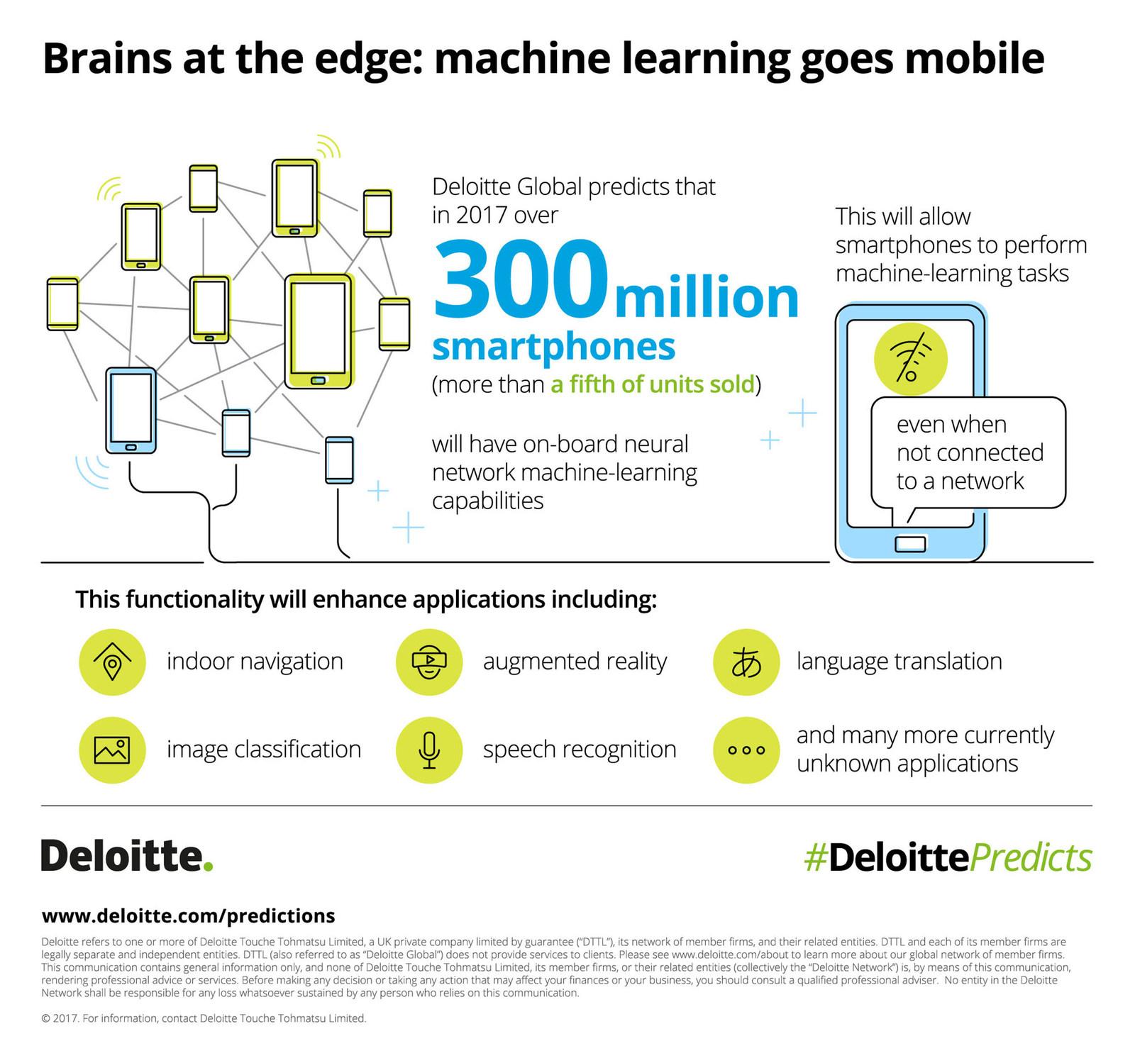 machine learning india