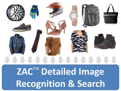 ZAC Detailed Image Recognition and Search Platform