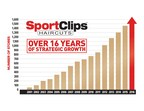 Sport Clips Haircuts ranked #9 in Entrepreneur