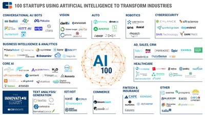 CognitiveScale Selected to the 2017 AI 100, Highlighting Advancements in Augmented Machine Intelligence Software