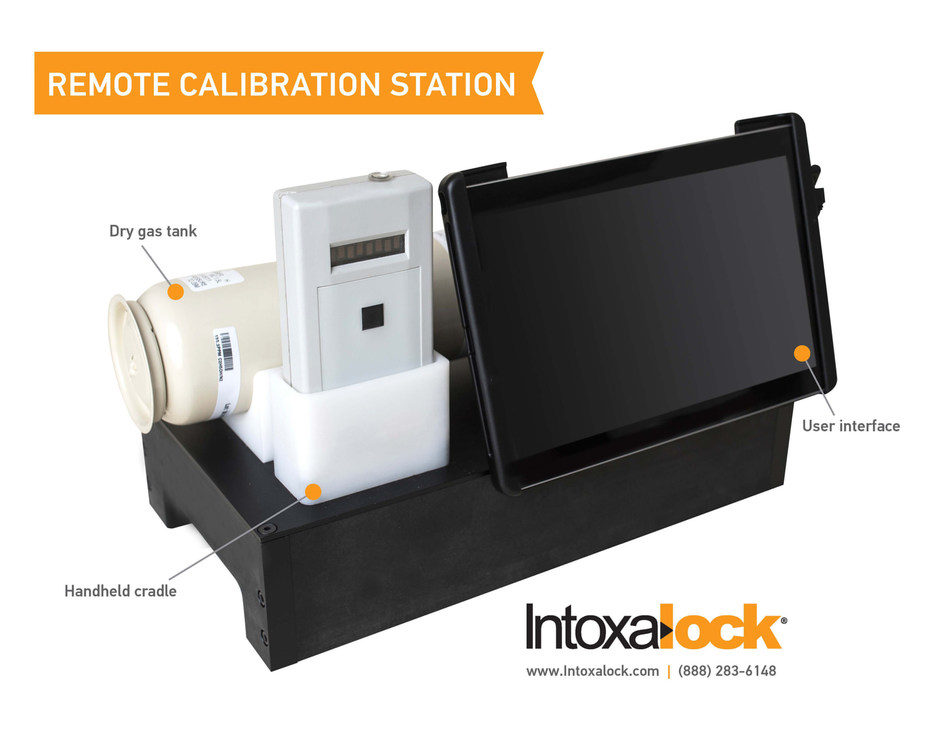Intoxlock's patent-pending calibration device enables certified service centers to quickly and reliably perform calibrations, allowing more flexibility for the customer, including secure, real-time reporting of data logs to state offices, which puts drivers in a better position to meet license restoration requirements more quickly.