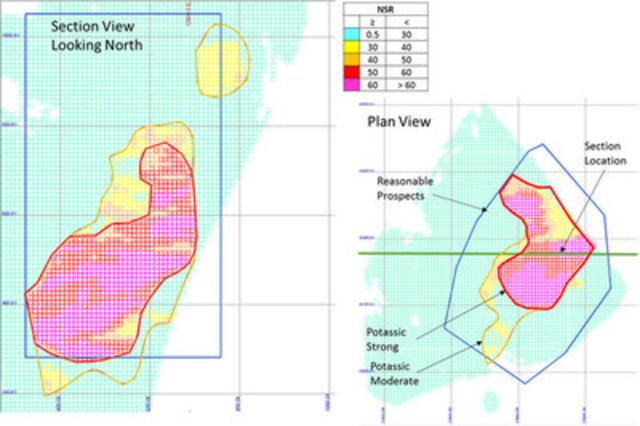 Figure 1: Section and Plan Views of Kemess East Deposit (grid squares are 200m by 200m) (CNW Group/AuRico Metals)