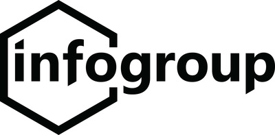 Infogroup appoints Andrew Bloom to head up its Enterprise Data Solutions division