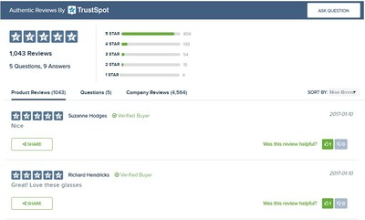 Customers can see their reviews and questions on each product page