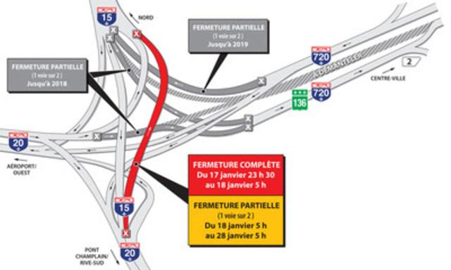 Projet Turcot à Montréal - MODIFICATION - Fermeture d'une voie sur deux de l'autoroute 15 en direction nord du 18 au 28 janvier 2017 (Groupe CNW/Ministère des Transports, de la Mobilité durable et de l'Électrification des transports)