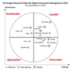 The Aragon Research Globe for Digital Transaction Management (PRNewsFoto/Namirial Group)