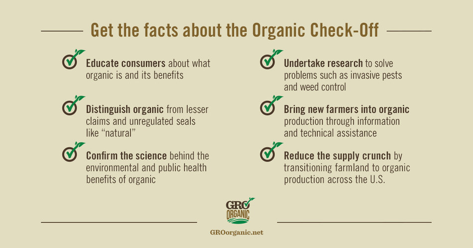 Get the Facts about the Organic Check-off