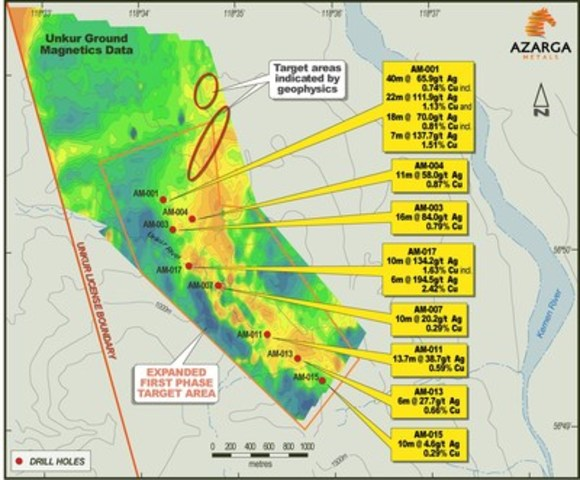 Image of ground magnetic survey results with some selected drill-holes overlayed and highlighting on the map future targets from the mag data. (CNW Group/Azarga Metals Corp.)
