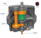 Sundyne Extends Power Range of Popular Integrally Geared Compressors to 550 HP