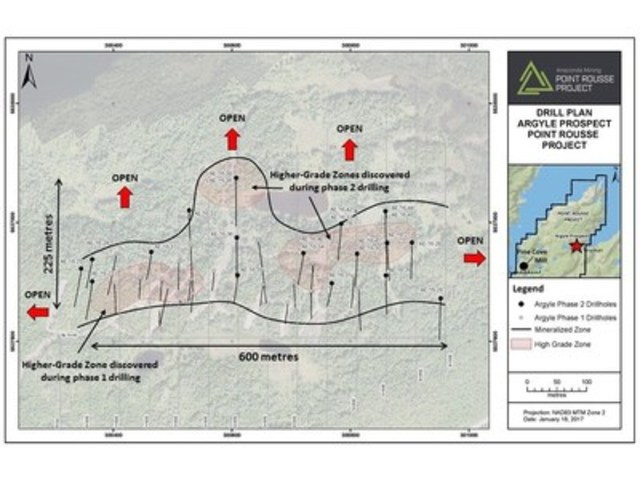 Exhibit A. A map of the Argyle Prospect showing the location of diamond drill holes included in the Argyle Phase 2 Drilling Program (black circles), the location of higher grade zones (red hash pattern) and areas open for expansion (red arrows). (CNW Group/Anaconda Mining Inc.)