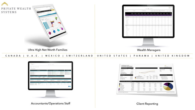 Consolidated Investment Reporting for Ultra-High Net Worth Investors, Private Bankers, Wealth Managers, and Accountants