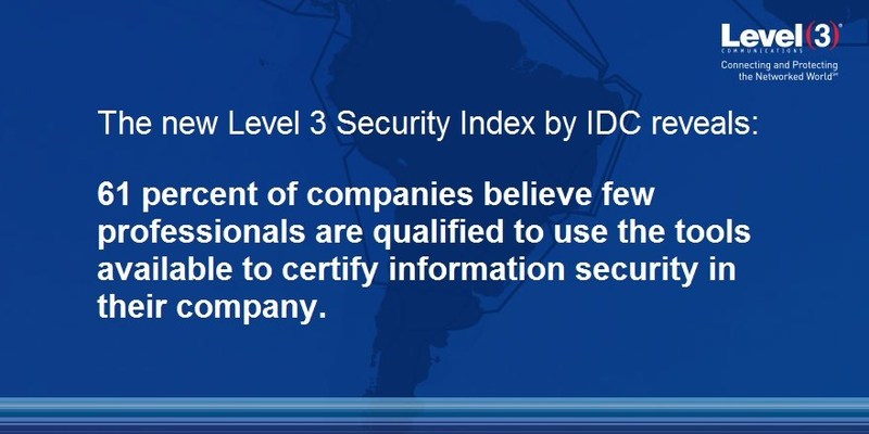 The Level 3 Security Index, a study by IDC, is the first information security index in Brazil, revealing a need for cybersecurity vigilance and adoption of best practices in the region.