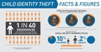 Protecting Your Child Begins at Birth When it Comes to Identity Theft