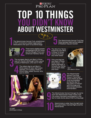 As the oldest organization in the country dedicated to the sport of purebred dogs, the Westminster Kennel Club has  a long history.