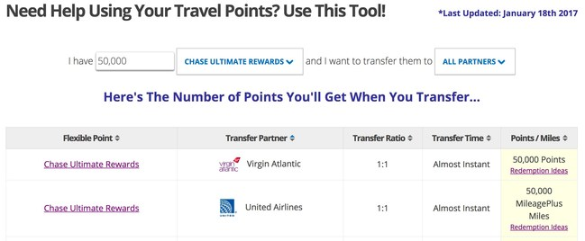 Need Help Using Your Travel Points & Miles? Try This Tool!