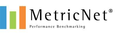MetricNet, LLC
