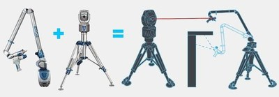 Eliminate line-of-site challenges with the Super 6DoF TrackArm solution. This patented configuration allows the Laser Tracker and one or more ScanArms to perform as an integrated 3D measurement solution across a single coordinate system. (PRNewsFoto/FARO Technologies, Inc.)