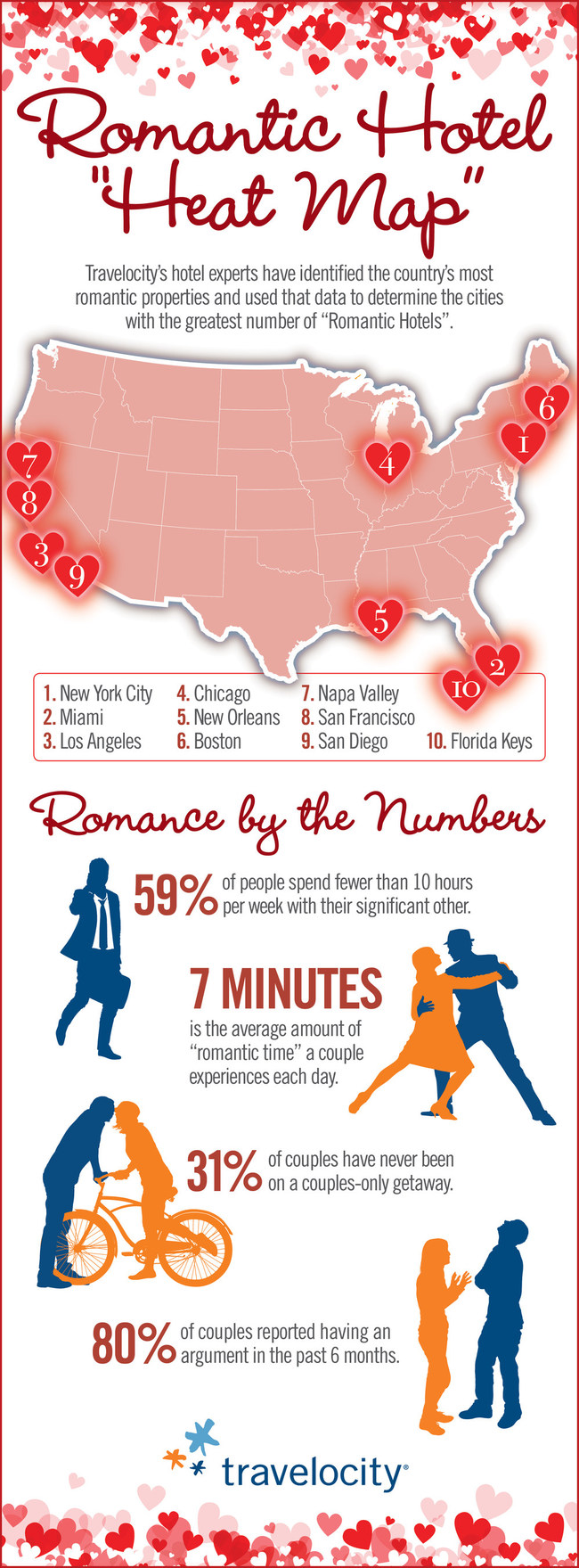 "Romantic Hotel Heat Map - What US cities have the most romantic hotels, and how many minutes of ""romantic time"" does the average couple experience per day?"