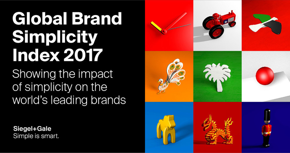 Siegel+Gale Unveils Seventh Annual Global Brand Simplicity Index(TM): Brands That Embrace Simplicity Enjoy Increased Revenue, Valuation, Brand Advocacy and Employee Engagement.