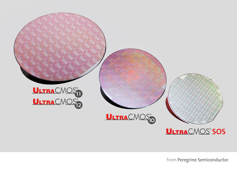 Pictured are wafers from Peregrine's UltraCMOS(R) 11 and 12 technology platform (left), UltraCMOS 10 platform (middle) and UltraCMOS silicon on sapphire (right).