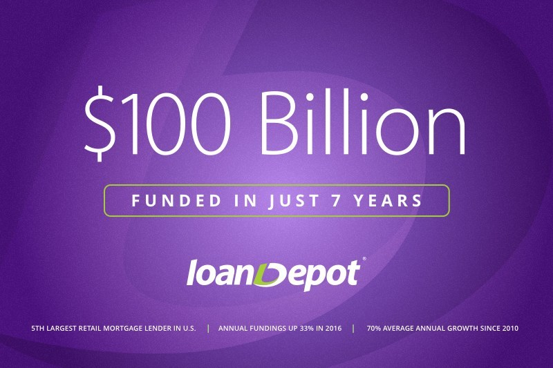 loanDepot funds $100 billion in just 7 years