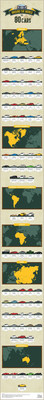 OSV infographic showcases 80 popular cars from around the world.