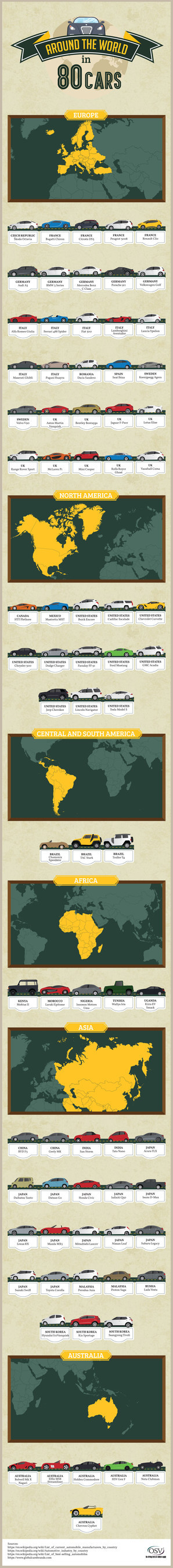 OSV infographic showcases 80 popular cars from around the world. (PRNewsFoto/OSV)