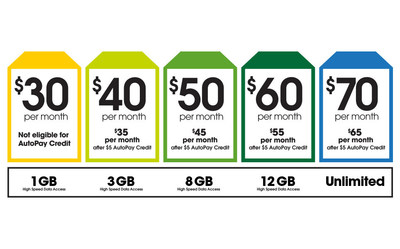 Cricket Wireless service plans - $30, $40, $50, $60, $70