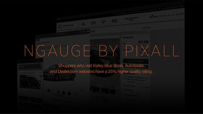 nGauge by Pixall from Cox Automotive Media Solutions
