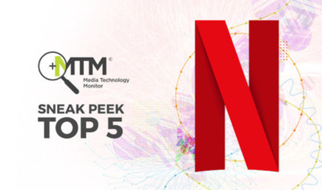 The MTM's Most Recent Survey Results Find a Third of Netflix Subscribers are Sharing their Accounts (CNW Group/CBC/Radio-Canada)