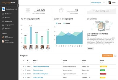 LanguageWire Dashboard (PRNewsFoto/LanguageWire)