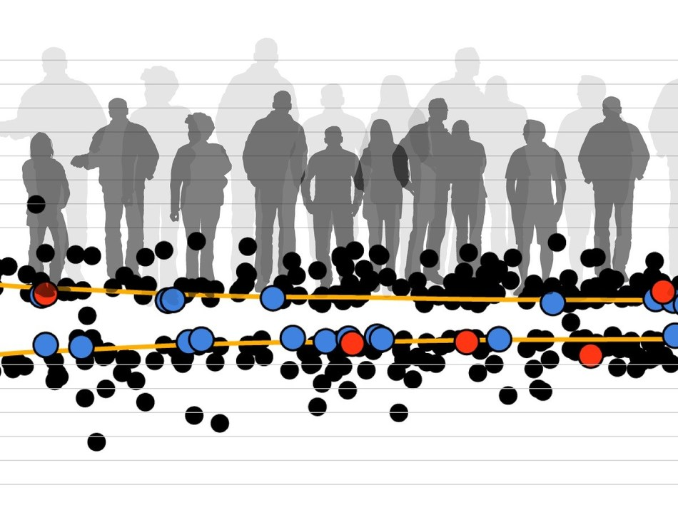 Rare genetic changes affect height: In a 700,000-plus person study, the international Genetic Investigation of Anthropometric Traits (GIANT) Consortium has uncovered 83 new DNA changes that affect human height. Credit: Lauren Solomon, Broad Communications