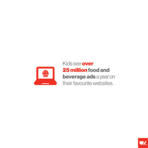 Kids see over 25 million food and beverage ads a year on their favourite websites. (CNW Group/Heart and Stroke Foundation)