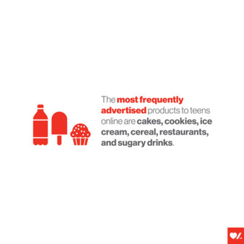 The most frequently advertised products to teens online are cakes, cookies, and ice cream, cereal, restaurants, and sugary drinks. (CNW Group/Heart and Stroke Foundation)