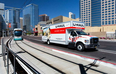 Texas is the U-Haul No. 1 U.S. Growth State for 2016, rising 38 spots over its 2015 ranking. Growth States are calculated by the net gain of one-way U-Haul truck rentals entering a state versus leaving a state during a calendar year. Releases on each of the top 10 growth states and the top U.S. Growth Cities are available at myuhaulstory.com.
