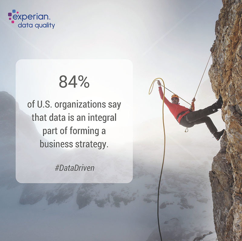 Businesses leverage data to increase revenue and better serve their customers. In fact, 84 percent of U.S. organizations say they believe data is an integral part of forming a business strategy.